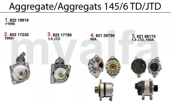 Aggregate TD/JTD