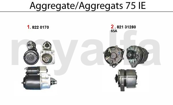 Aggregate 75 IE