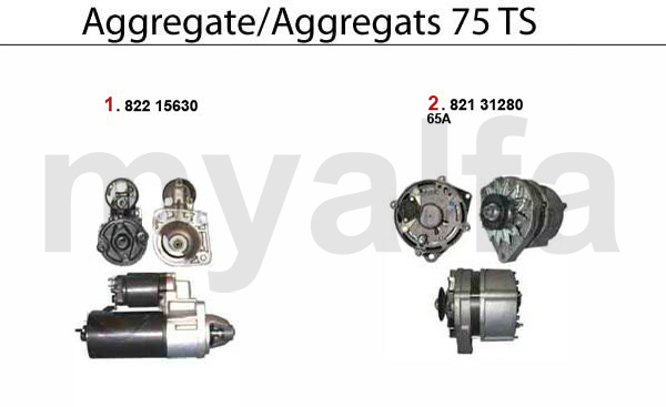 Aggregate TS