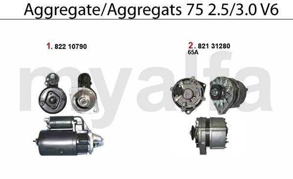 Aggregate V6