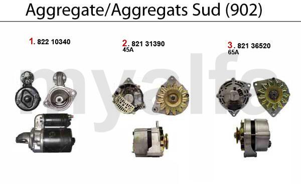 Aggregate Sprint (902)
