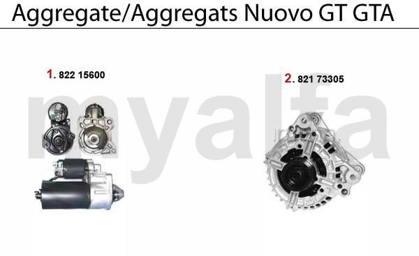 Aggregate GTA