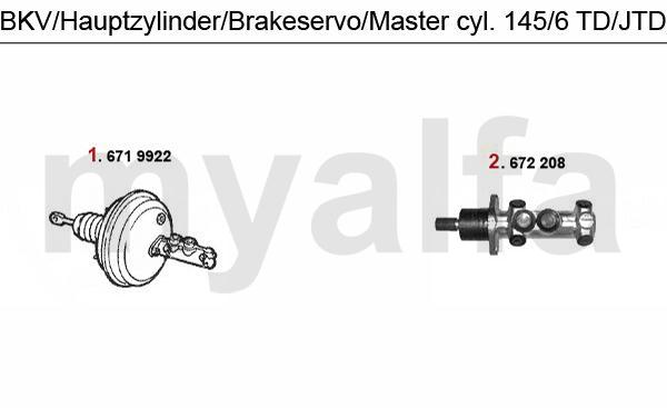BRAKE SERVO/BRAKE MASTER CYL. TD/JTD