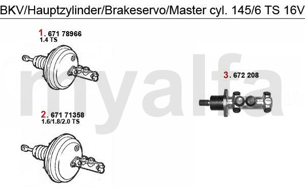 BKV/Hauptbremszylinder TS