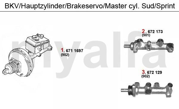 BKV/Hauptbremzylinder