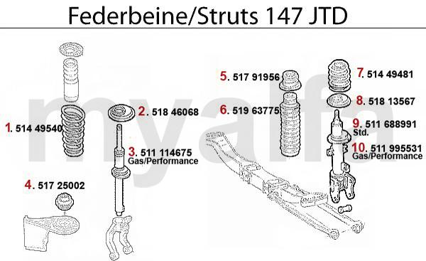 Federbein 1.9 JTD 8/16V