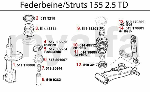 STRUT 2.5 TD