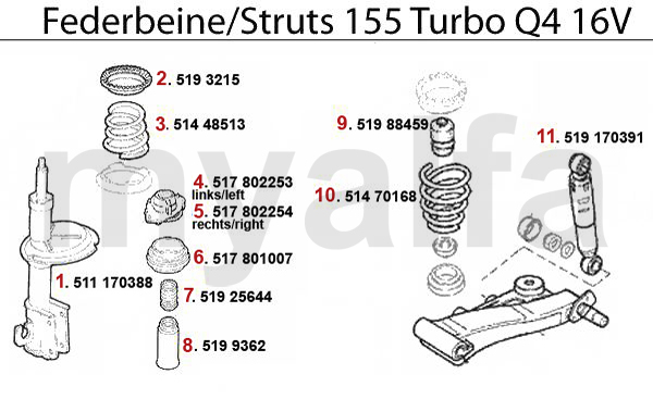 Federbein Turbo Q4 16V