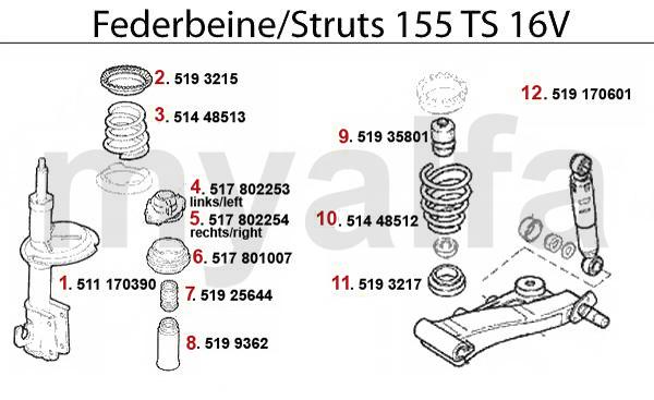 Federbein TS 16V