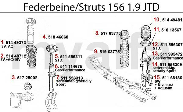 STRUT 1.9 JTD 8/16V