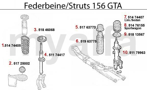 Federbein 3.2 V6 24V/GTA