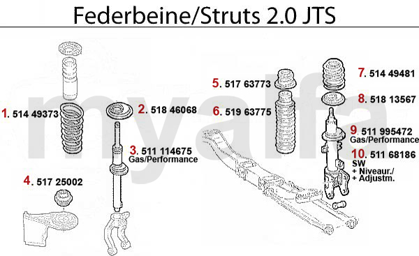 STRUT 2.0 JTS