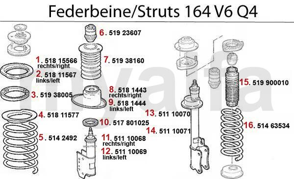 Federbein 164 3.0 Q4
