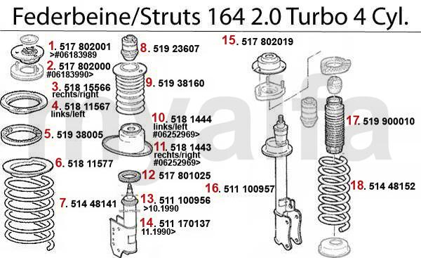 STRUT 2.0 Turbo 4-Cyl.