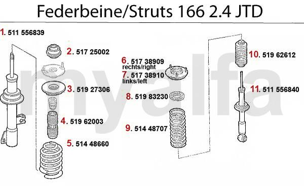 Federbein 2.4 JTD