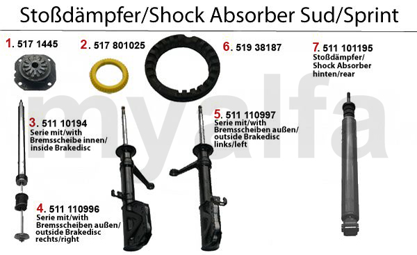 SHOCKS Sud/Sprint