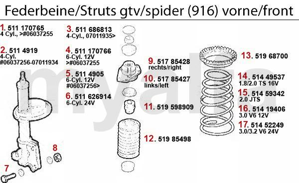 alfa romeo gtv spider 916 federbein vorne. Black Bedroom Furniture Sets. Home Design Ideas