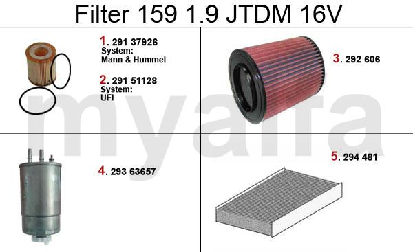 1.9 JTD 16V