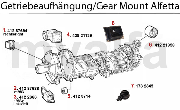 GEAR MOUNT 1.6/1.8/2.0