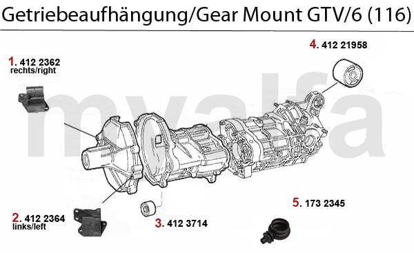 GEAR MOUNT GTV/6