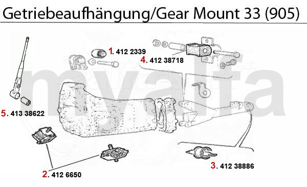 GEAR MOUNT (905) not 4x4