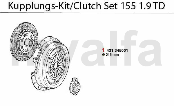 Kupplungs-Kit 1.9 TD