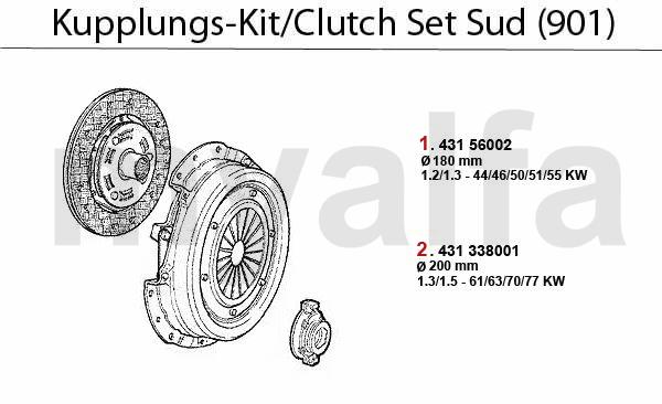 CLUTCH SET Sud (901) 1.2/1.3/1.5