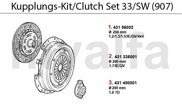 CLUTCH SET 33/SW (907)