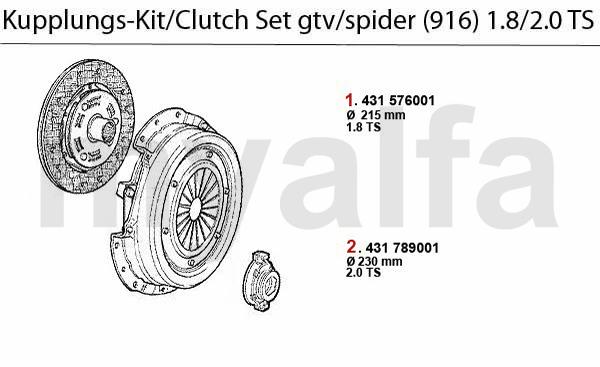 Kupplungs-Kit 1.8/2.0 TS