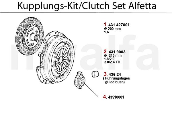 alfa romeo alfa romeo alfetta clutch set 1 6  1 8  2 0  2 4  td