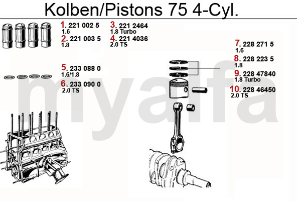 PISTON/LINERS 4-Cyl.