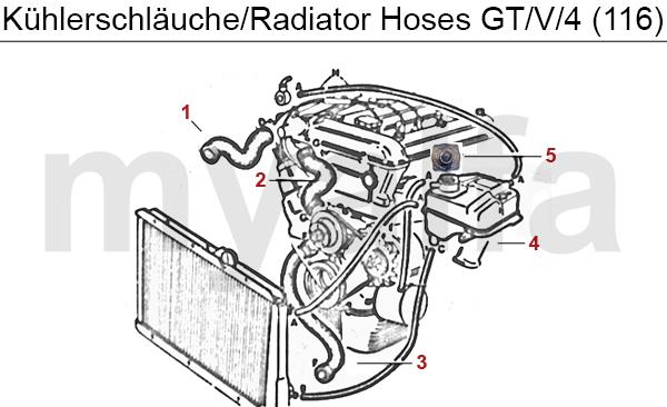 RADIATOR HOSES GTV/4