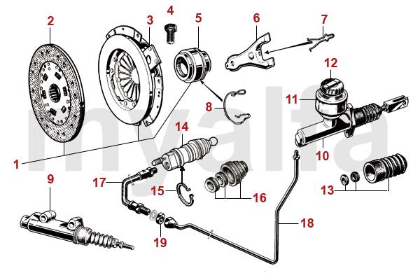 alfa romeo gt bertone clutch hydraulic