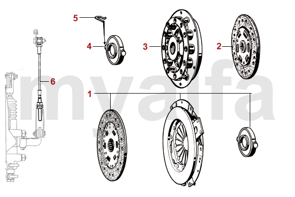 alfa romeo giulia clutch mechanical