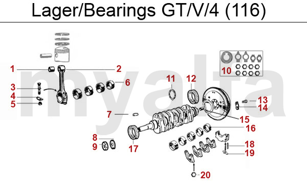 BEARINGS GTV/4