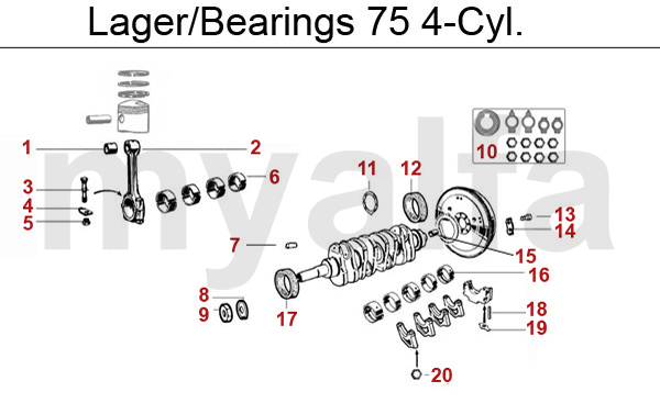 BEARINGS 4-CYL.