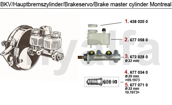 BRAKE SERVO/BRAKE MASTER CYLINDER