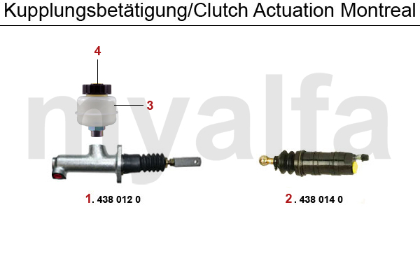 CLUTCH ACTUATION
