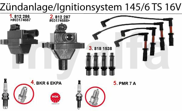 IGNITION SYSTEM TS
