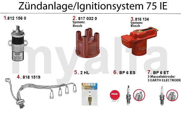 IGNITION SYSTEM IE