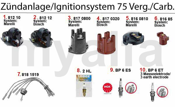 IGNITION SYSTEM CARBURATOR