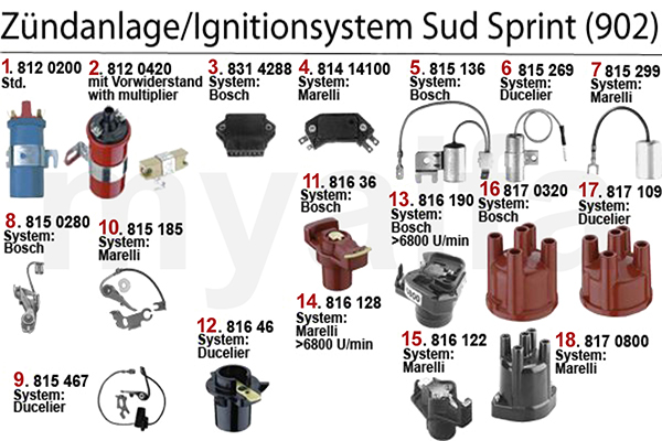 IGNITION SYSTEM Sprint (902)