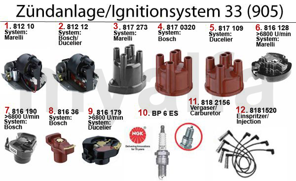 IGNITION SYSTEM (905)