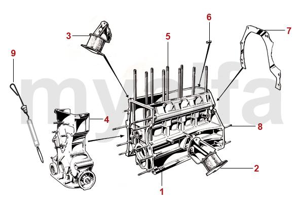 ENGINE BLOCK/MOUNTS