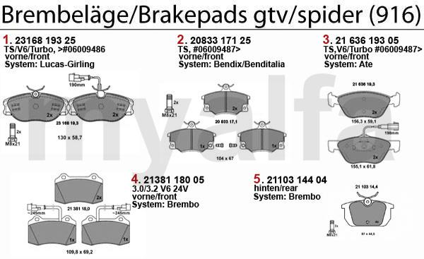 Alfa Romeo GTV/SPIDER (916) BRAKE PADS