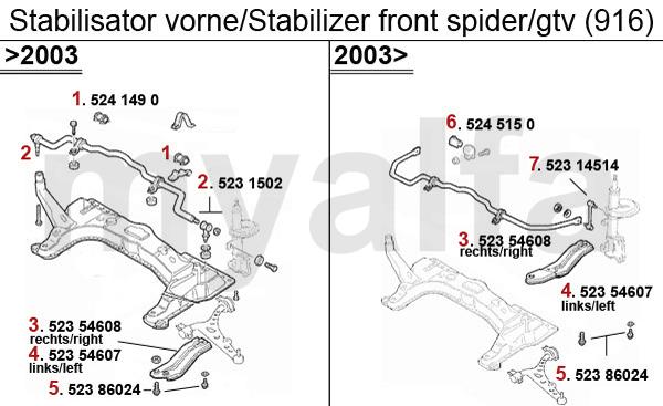 alfa romeo alfa romeo gtv  spider  916  stabilizer front