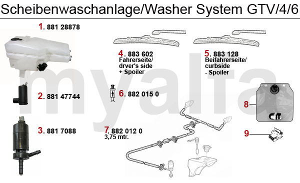 WASHER SYSTEM