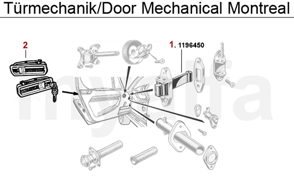 DOOR MECHANICAL