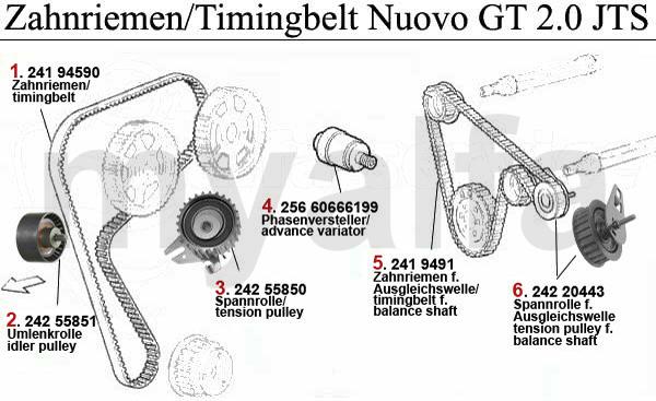 alfa romeo nuovo gt valve gear 2 0 jts timingbelt