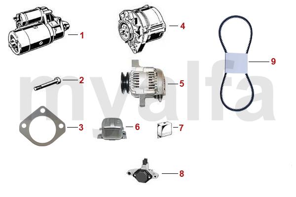 Anlasser/Lichtmaschine